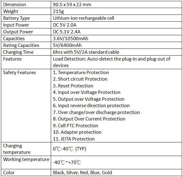 Asus ZenPower product specifications and feature