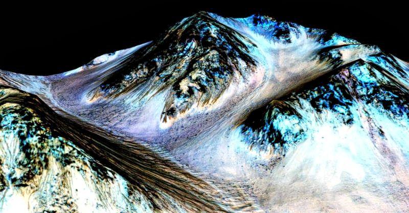 NASA Water on Mars