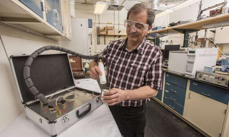 Scientists develops portable NIST kit