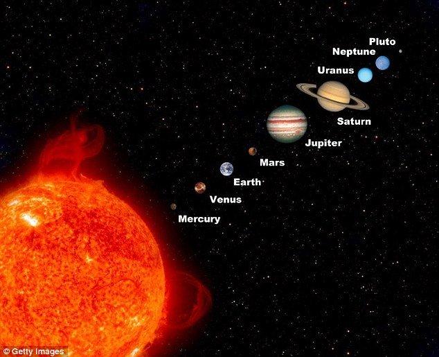 Mercury_is_the_innermost_planet