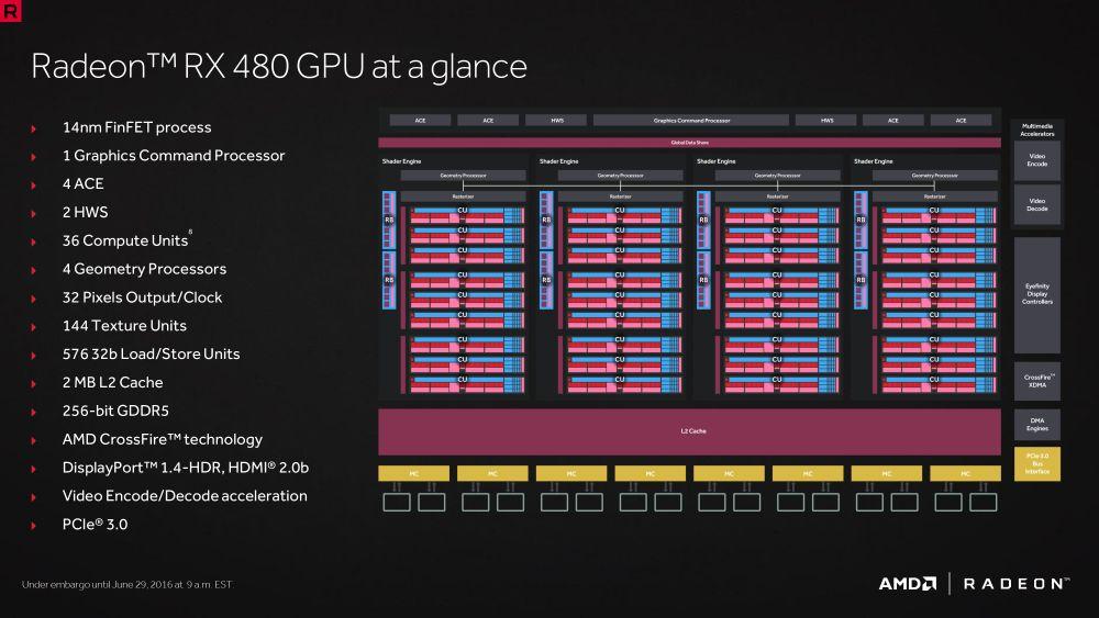 amd-Radeon-RX480