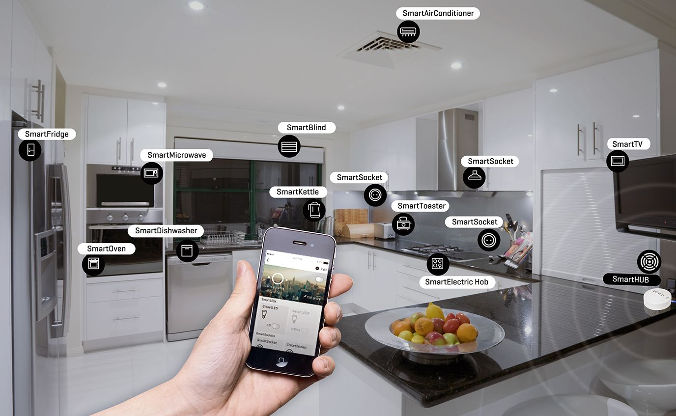 best real world iot based home automation smart devices. Black Bedroom Furniture Sets. Home Design Ideas
