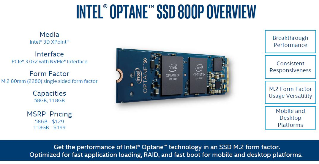 Intel launches Optane 800P M.2 SSD range