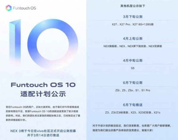 Vivo FunTouch OS 10- Android 10 Update