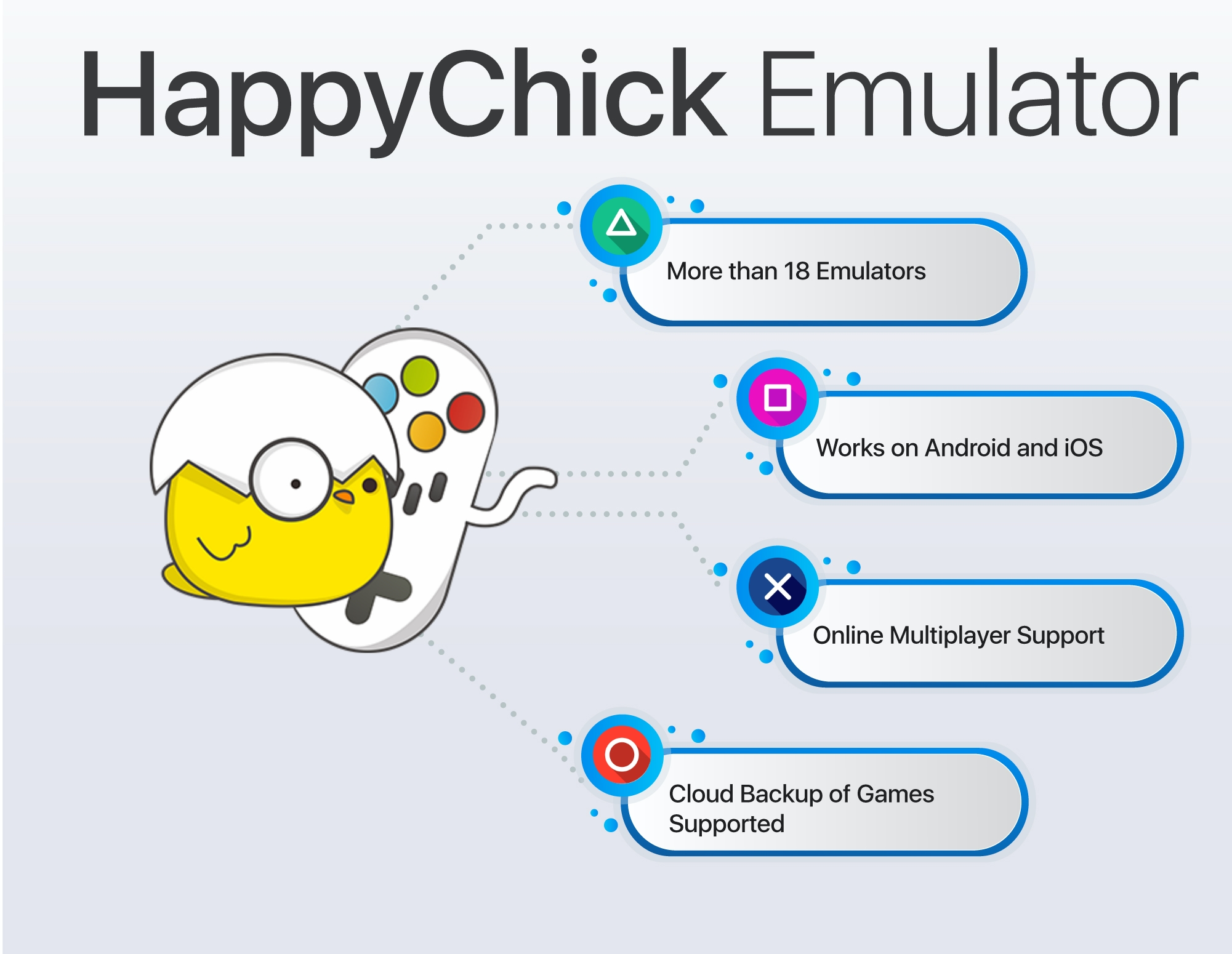 happychick infographic pc tablet